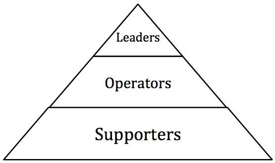Pyramid(1).png