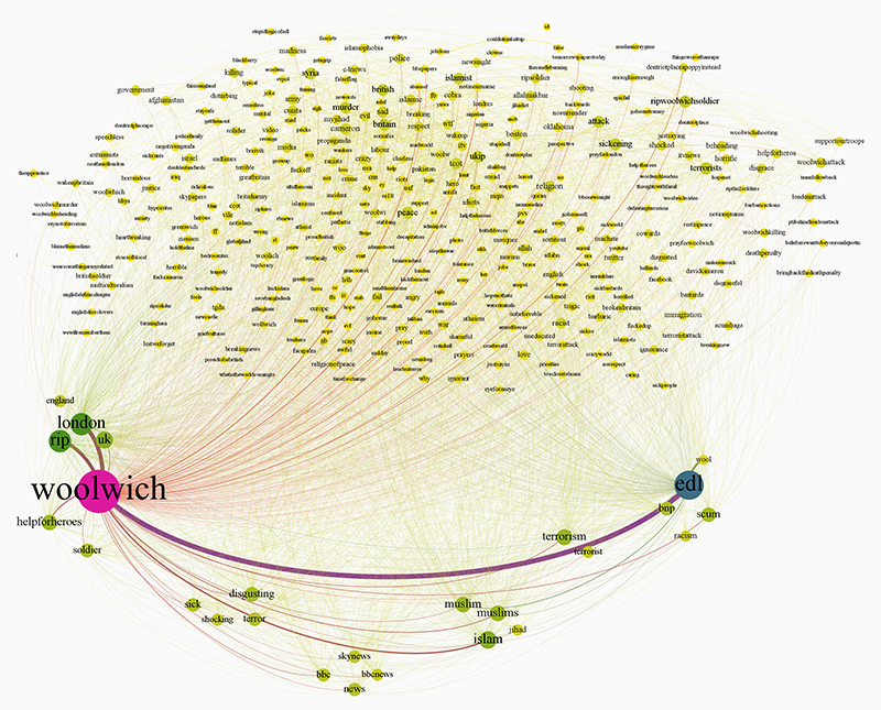 fig7_co-hashtag-graph_2013-05-22.png