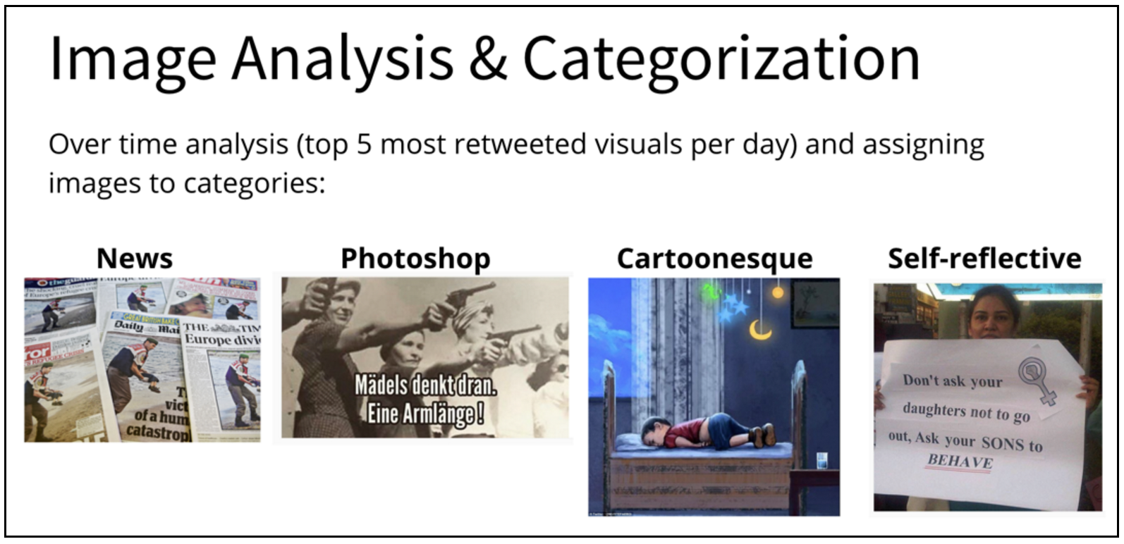 03-image-analysis-and-categorization.png