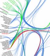 visual_programming_languages.png
